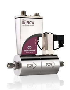 BRONKHORST IN FLOW SELECT SERIES - FCM GREECE